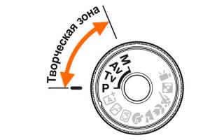 Режимы съемки на фотоаппарате: мануальный, программный, приоритет диафрагмы или выдержки