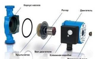 Схемы установки циркуляционного насоса в систему отопления, его возможные неисправности и ремонт