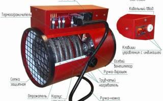 Электрическая тепловая пушка с питанием от 220 или 380 вольт