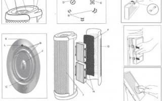 Биполярный ионизатор воздуха: принцип работы, технические характеристики