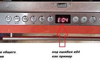 Ошибка е4 в посудомоечной машине крона