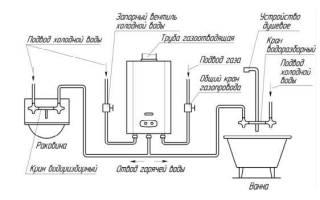 Как настроить газовую колонку