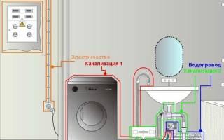 Стиральная машина для дачи без водопровода
