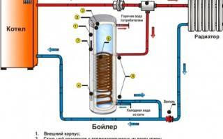 Бойлер для отопления: технические характеристики, особенности, монтаж своими руками