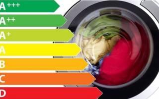 Классы стиральных машин: энергопотребления, стирки, отжима
