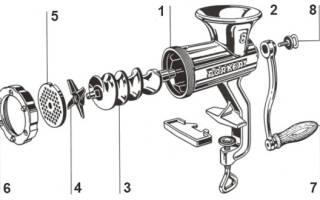 Как правильно собрать механическую и электрическую мясорубку: пошаговый алгоритм