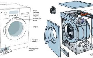 Что можно сделать из старой стиральной машины: полезные механизмы, детали интерьера, на даче