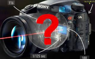 На что влияет диафрагма фотоаппарата, как выбрать фокусное расстояние, что такое зум фотокамеры