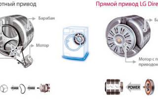 Стиральная машинка lg twinwash: технические характеристики, преимущества и недостатки