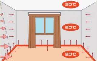 Плинтусный обогреватель: электрический и водяной