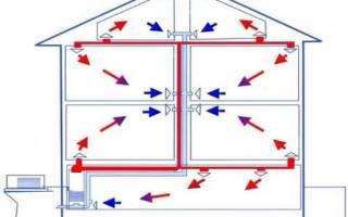 Галогеновый обогреватель: принцип работы, особенности, применение, напольные модели