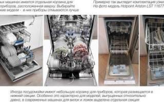Мощность посудомоечной машины в квт: сколько электроэнергии потребляет посудомойка?